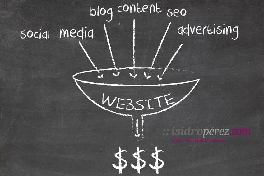7 pasos para crear un plan de marketing digital y comercio electrónico, sencillo y rentable para tu empresa