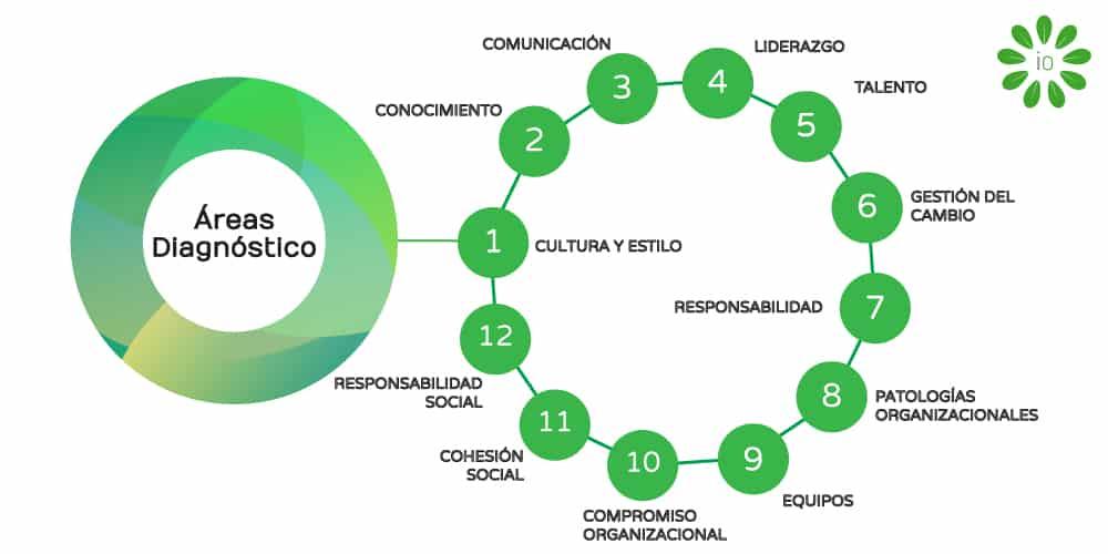 refrescatunegocio_identidadorganizacional
