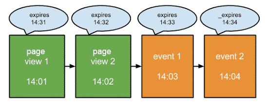flujo-sesion-analytics